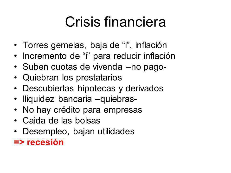 Crisis financiera Torres gemelas, baja de i , inflación