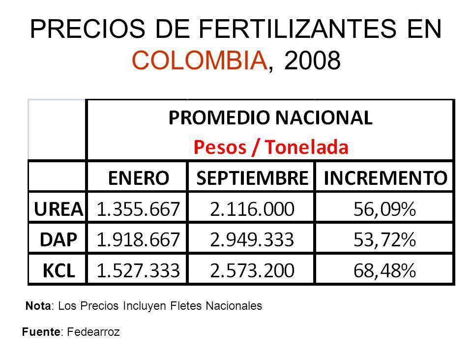PRECIOS DE FERTILIZANTES EN COLOMBIA, 2008