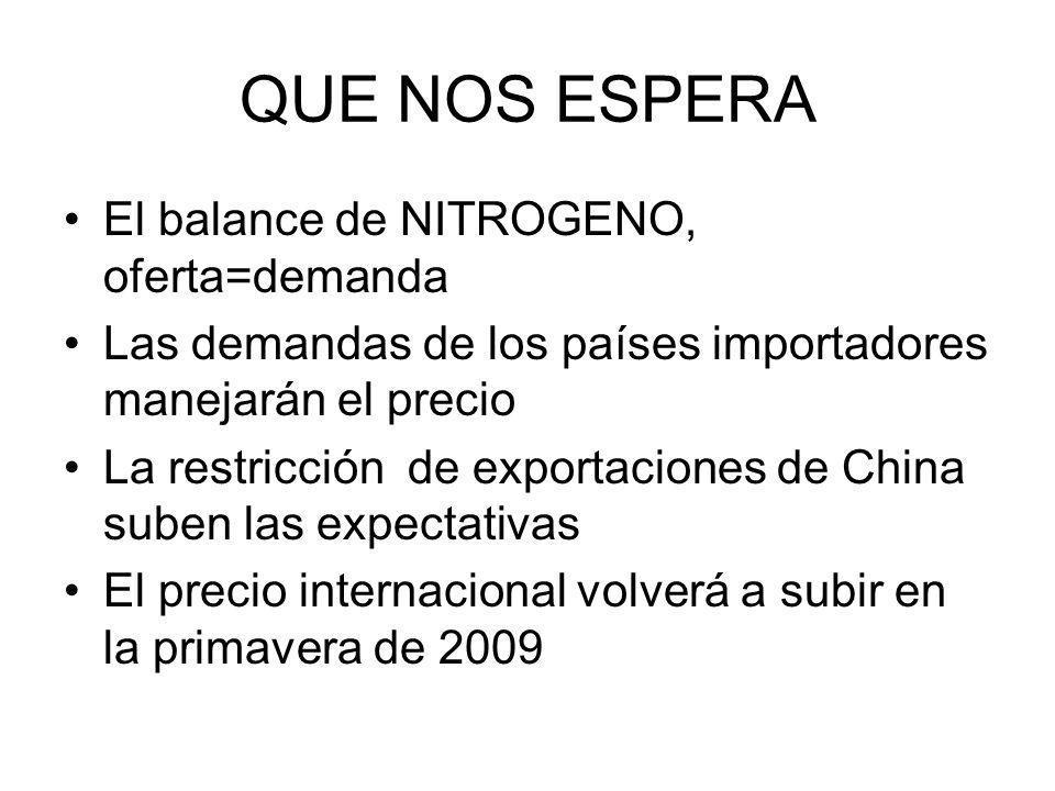 QUE NOS ESPERA El balance de NITROGENO, oferta=demanda
