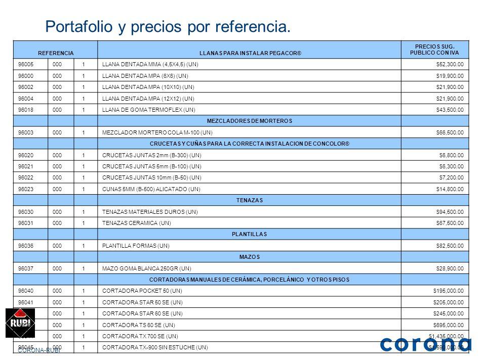 Portafolio y precios por referencia.