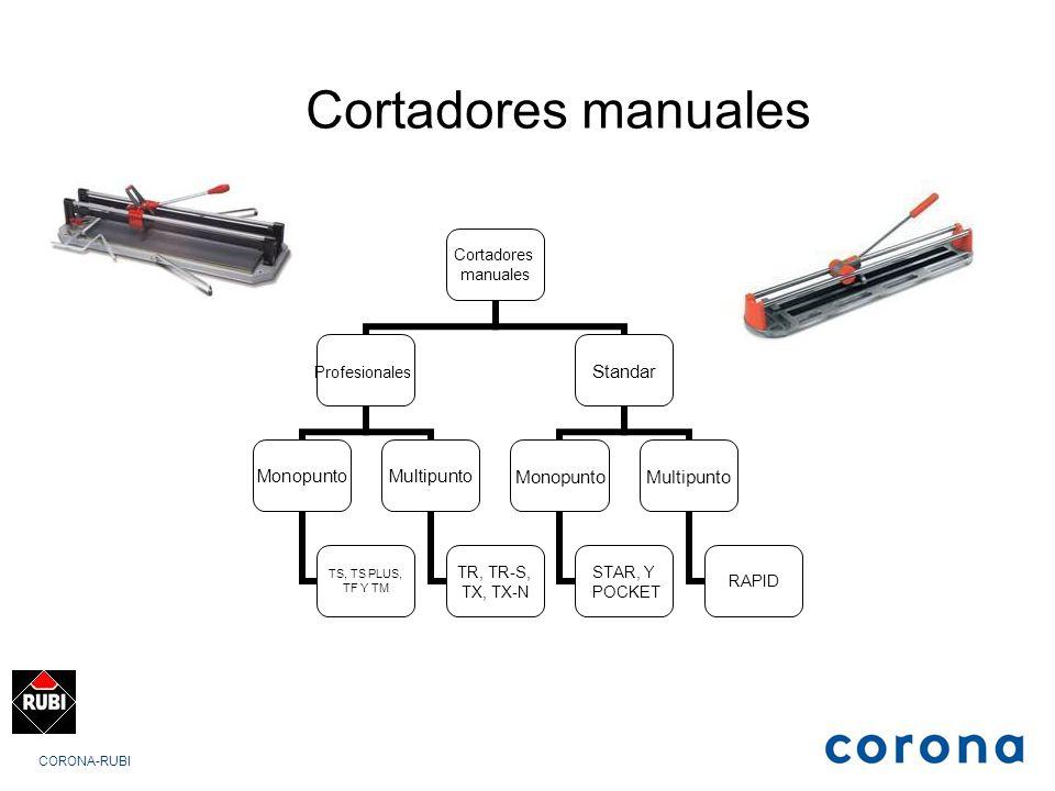 Cortadores manuales CORONA-RUBI