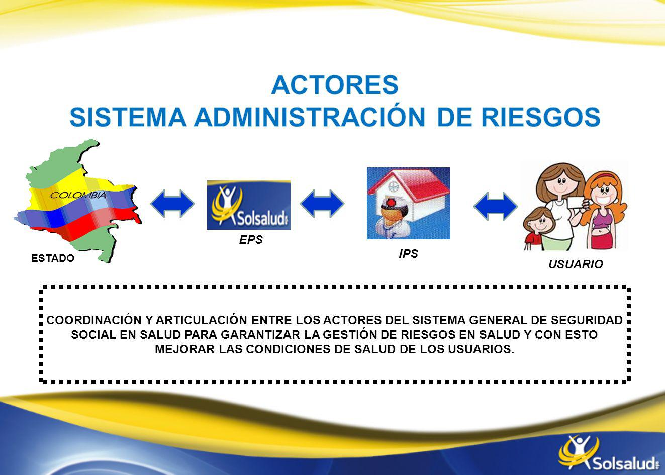 SISTEMA ADMINISTRACIÓN DE RIESGOS