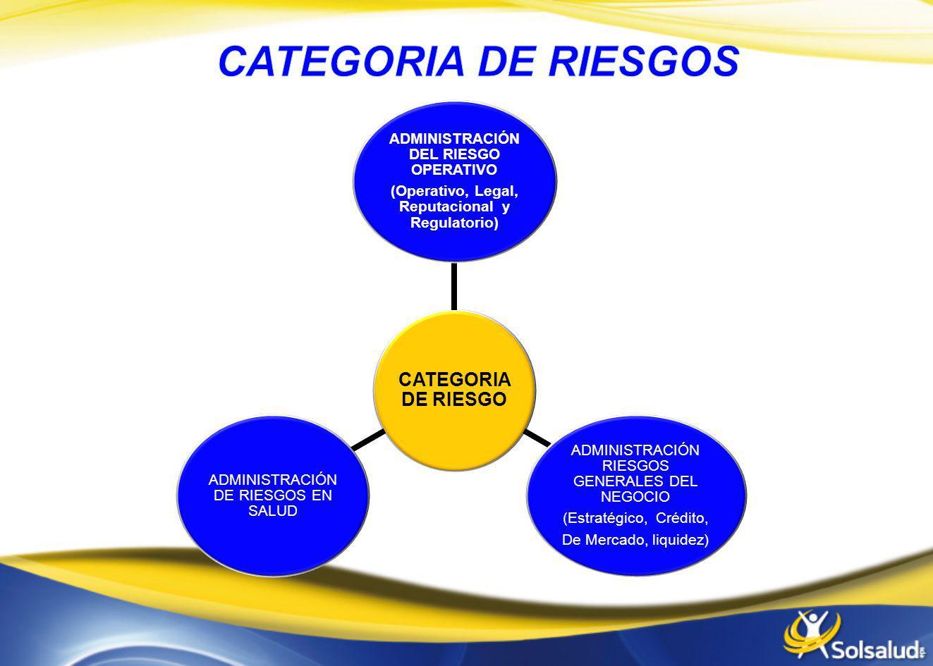 CATEGORIA DE RIESGOS ADMINISTRACIÓN RIESGOS GENERALES DEL NEGOCIO