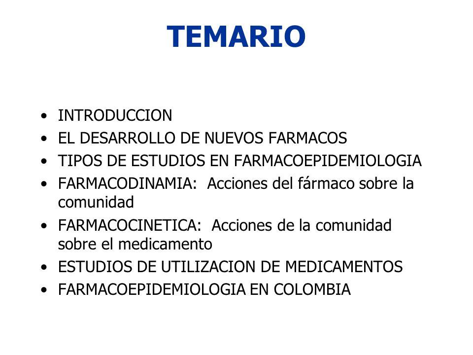 TEMARIO INTRODUCCION EL DESARROLLO DE NUEVOS FARMACOS
