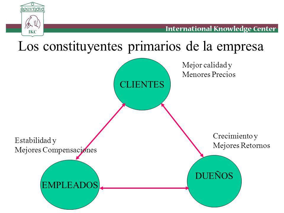 Los constituyentes primarios de la empresa