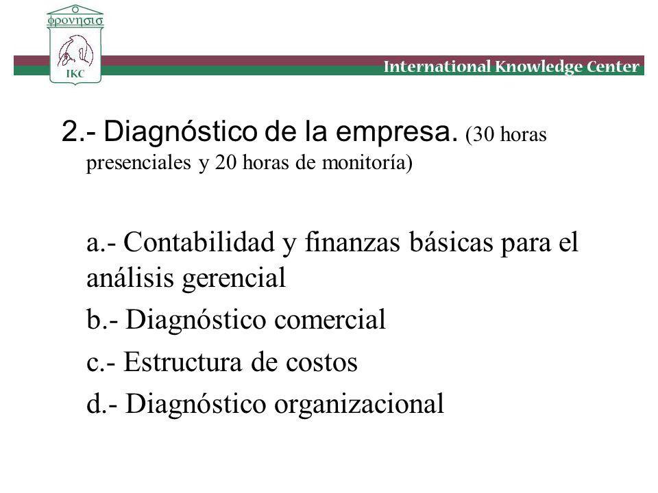 2. - Diagnóstico de la empresa