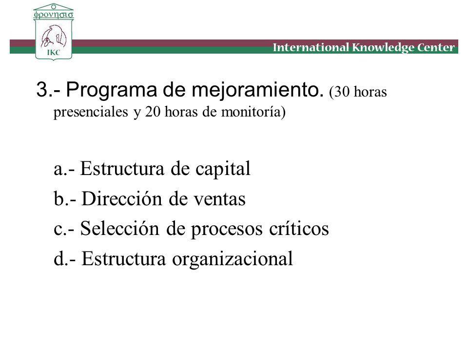 3. - Programa de mejoramiento