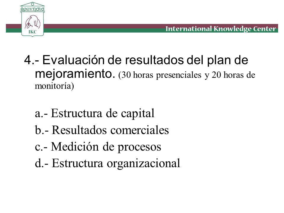 4. - Evaluación de resultados del plan de mejoramiento