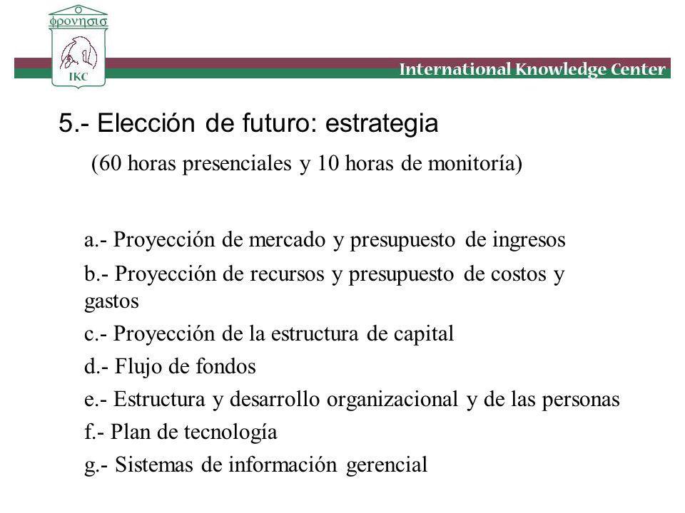 5.- Elección de futuro: estrategia
