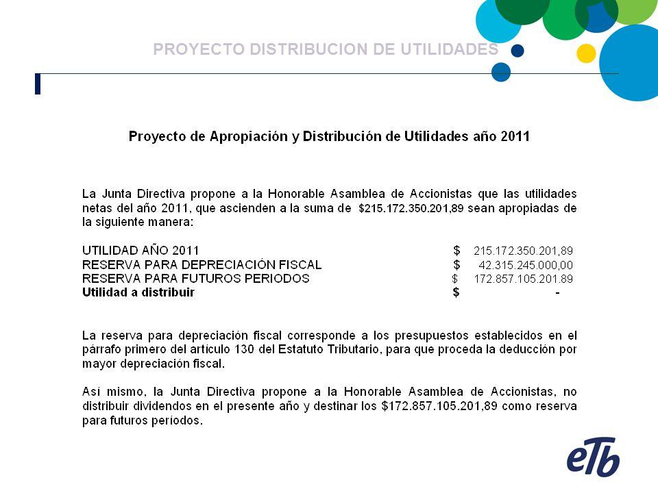 PROYECTO DISTRIBUCION DE UTILIDADES