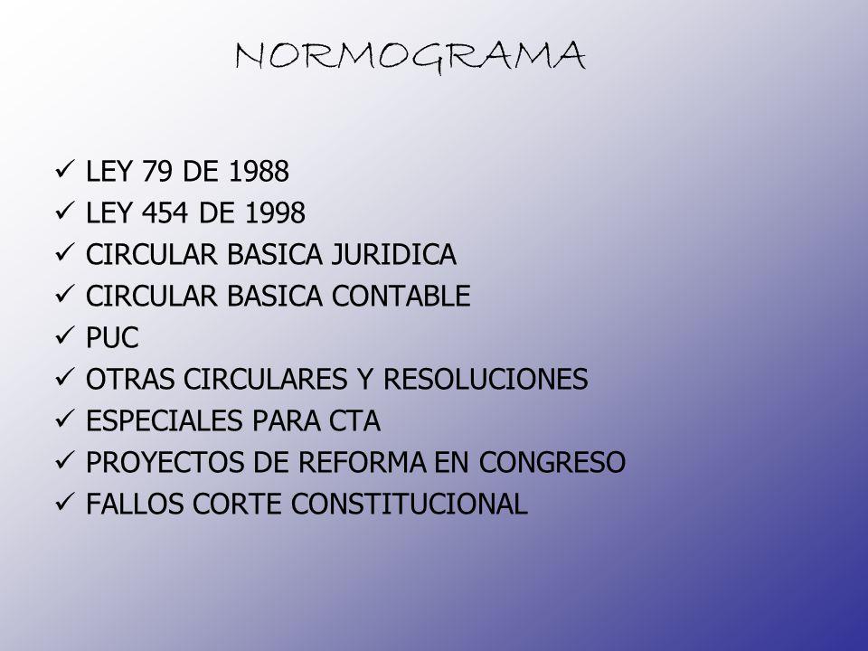 NORMOGRAMA LEY 79 DE 1988 LEY 454 DE 1998 CIRCULAR BASICA JURIDICA