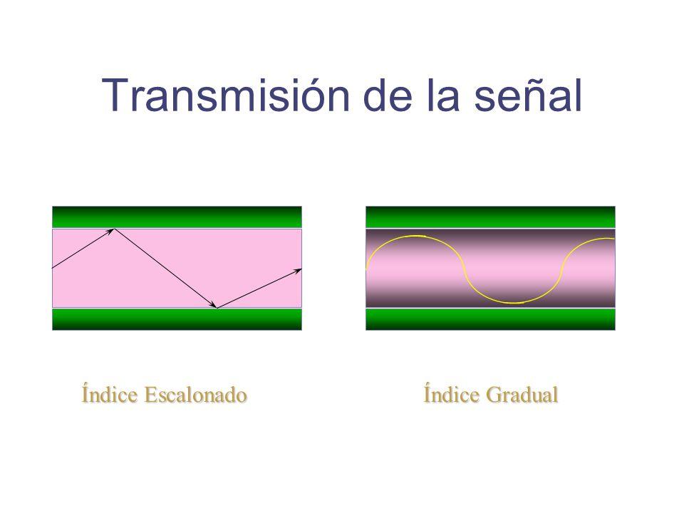 Transmisión de la señal