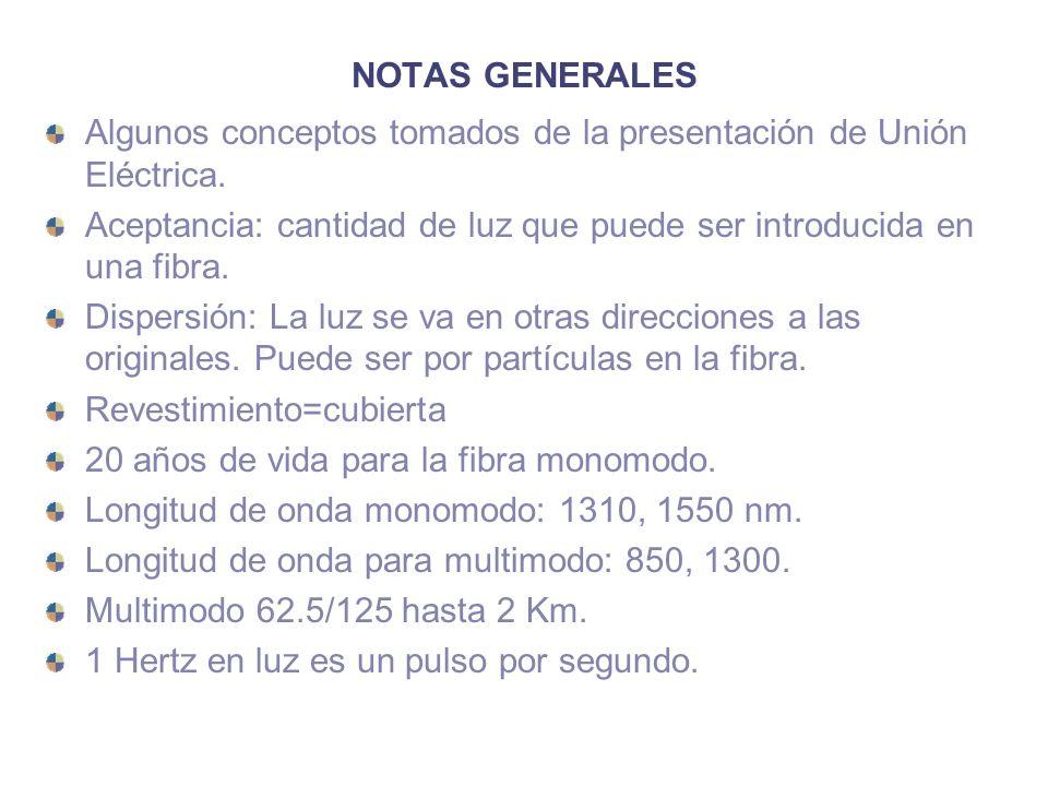 NOTAS GENERALES Algunos conceptos tomados de la presentación de Unión Eléctrica. Aceptancia: cantidad de luz que puede ser introducida en una fibra.