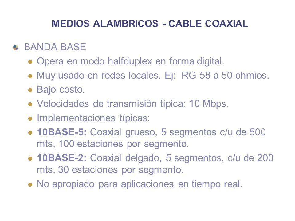 MEDIOS ALAMBRICOS - CABLE COAXIAL