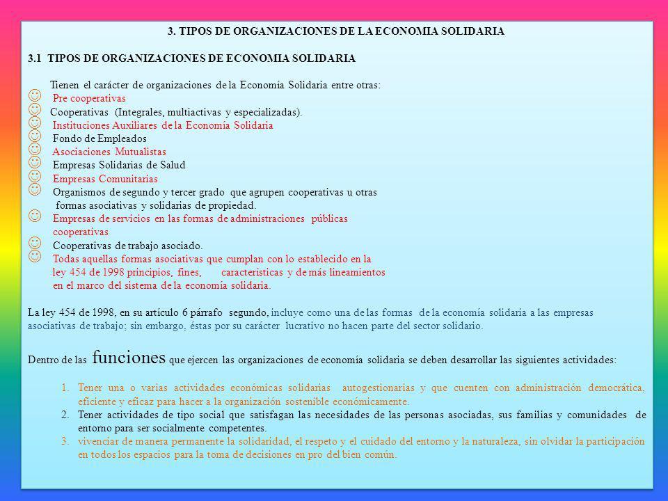 3. TIPOS DE ORGANIZACIONES DE LA ECONOMIA SOLIDARIA