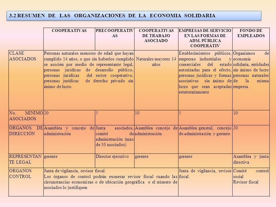 EMPRESAS DE SERVICIO EN LAS FORMAS DE ADM. PÚBLICA COOPERATIV