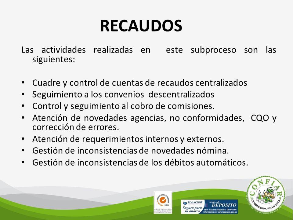 RECAUDOS Las actividades realizadas en este subproceso son las siguientes: Cuadre y control de cuentas de recaudos centralizados.