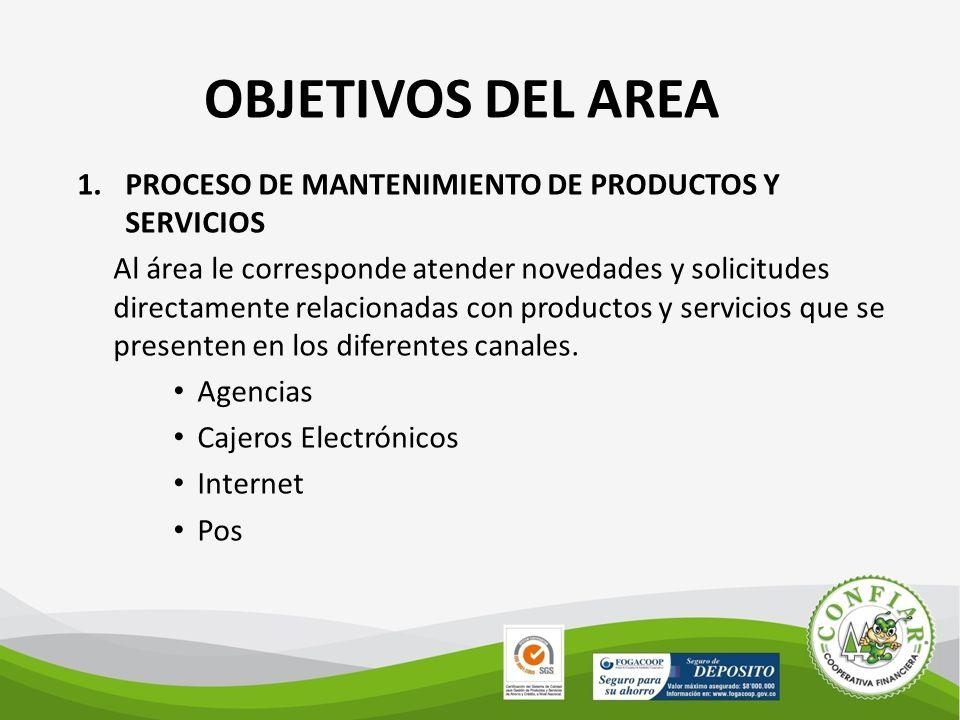 OBJETIVOS DEL AREA PROCESO DE MANTENIMIENTO DE PRODUCTOS Y SERVICIOS
