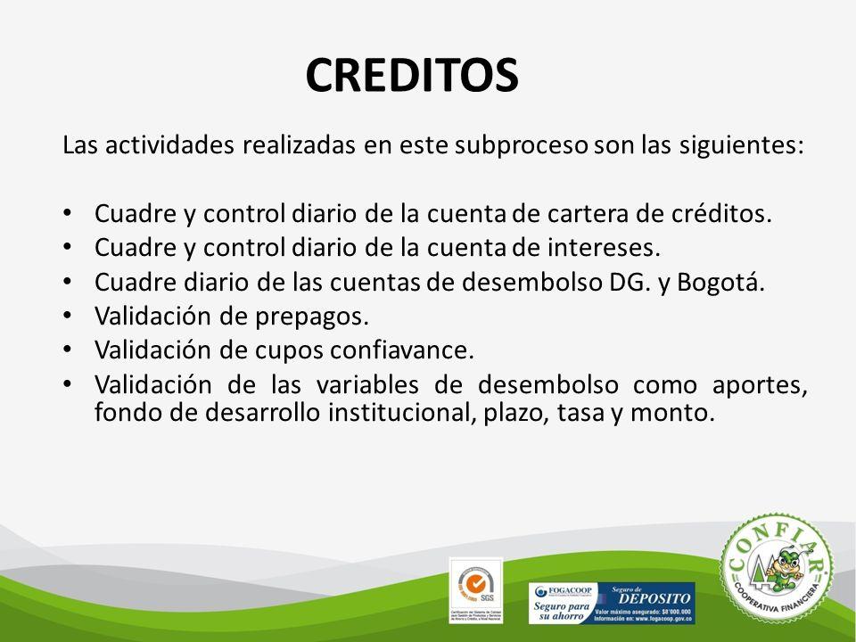 CREDITOS Las actividades realizadas en este subproceso son las siguientes: Cuadre y control diario de la cuenta de cartera de créditos.