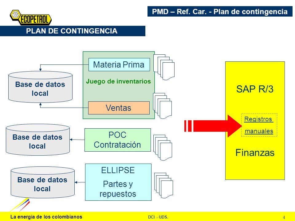 PMD – Ref. Car. - Plan de contingencia