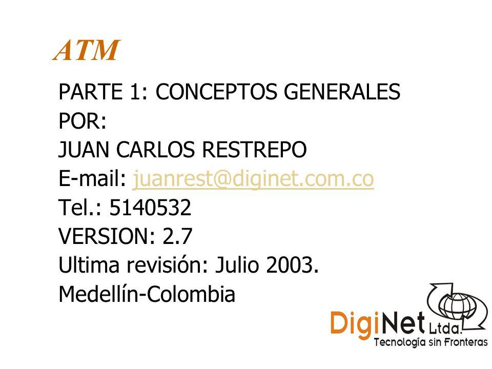 ATM PARTE 1: CONCEPTOS GENERALES POR: JUAN CARLOS RESTREPO