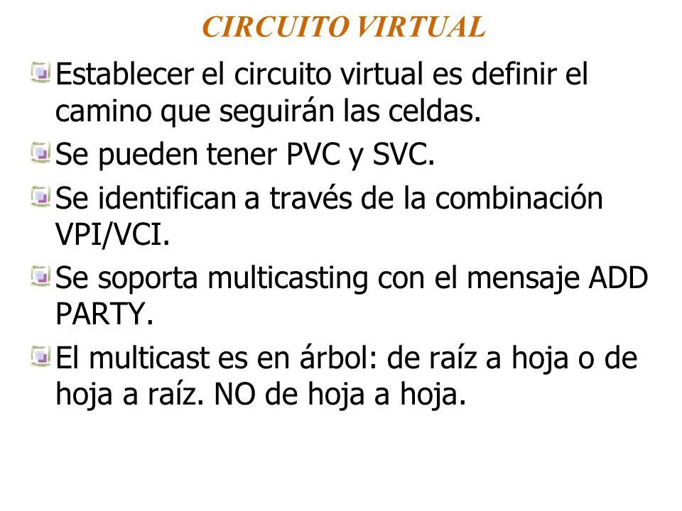 CIRCUITO VIRTUAL Establecer el circuito virtual es definir el camino que seguirán las celdas. Se pueden tener PVC y SVC.