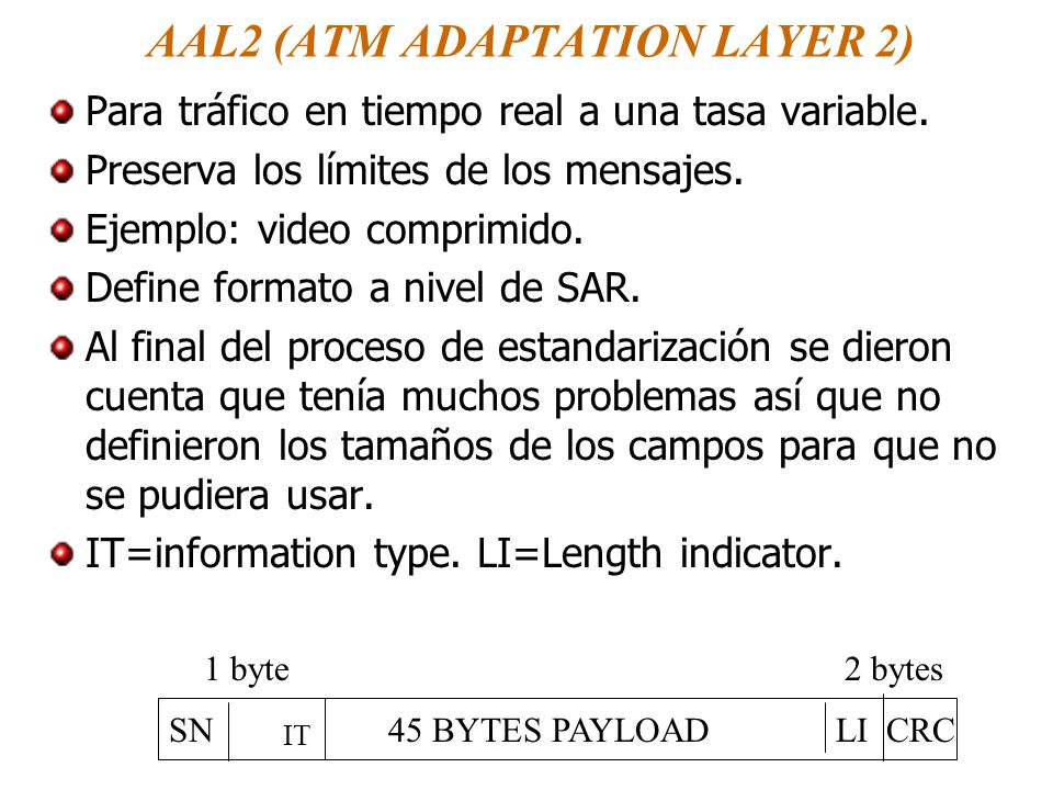 AAL2 (ATM ADAPTATION LAYER 2)