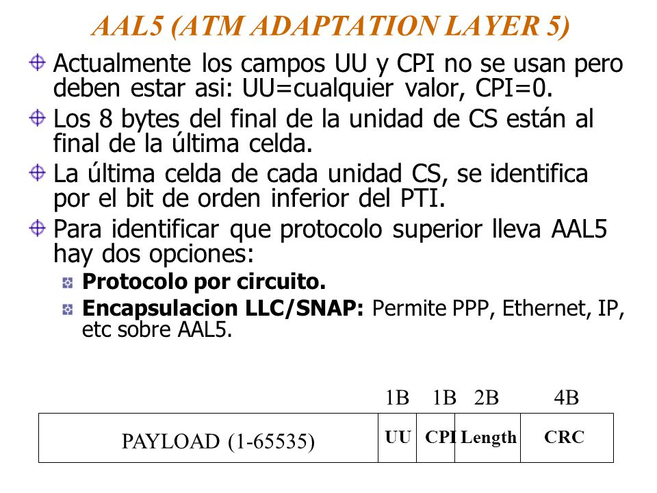 AAL5 (ATM ADAPTATION LAYER 5)