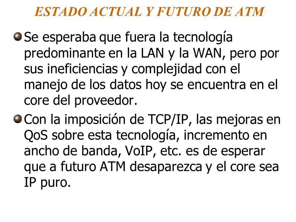 ESTADO ACTUAL Y FUTURO DE ATM