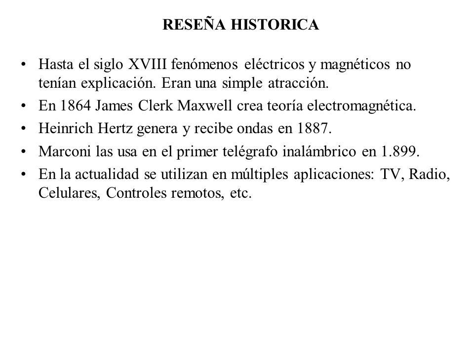RESEÑA HISTORICA Hasta el siglo XVIII fenómenos eléctricos y magnéticos no tenían explicación. Eran una simple atracción.