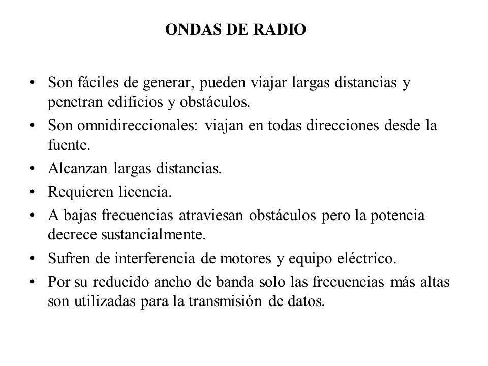 ONDAS DE RADIO Son fáciles de generar, pueden viajar largas distancias y penetran edificios y obstáculos.