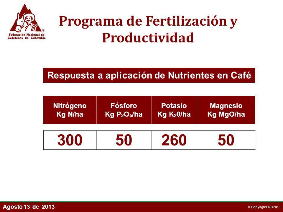 300 50 260 Programa de Fertilización y Productividad