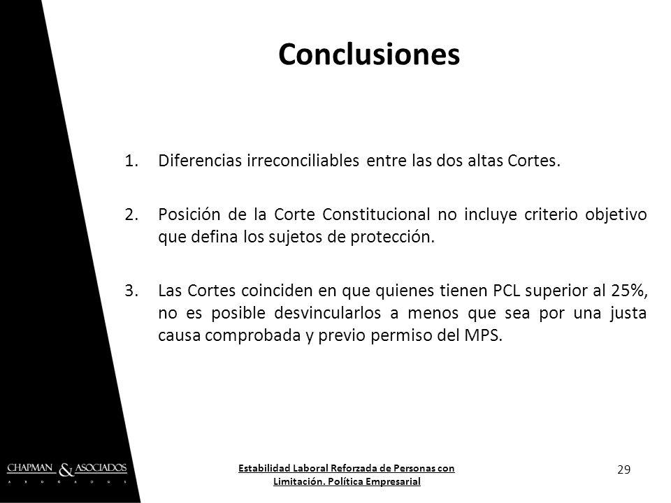 Conclusiones Diferencias irreconciliables entre las dos altas Cortes.