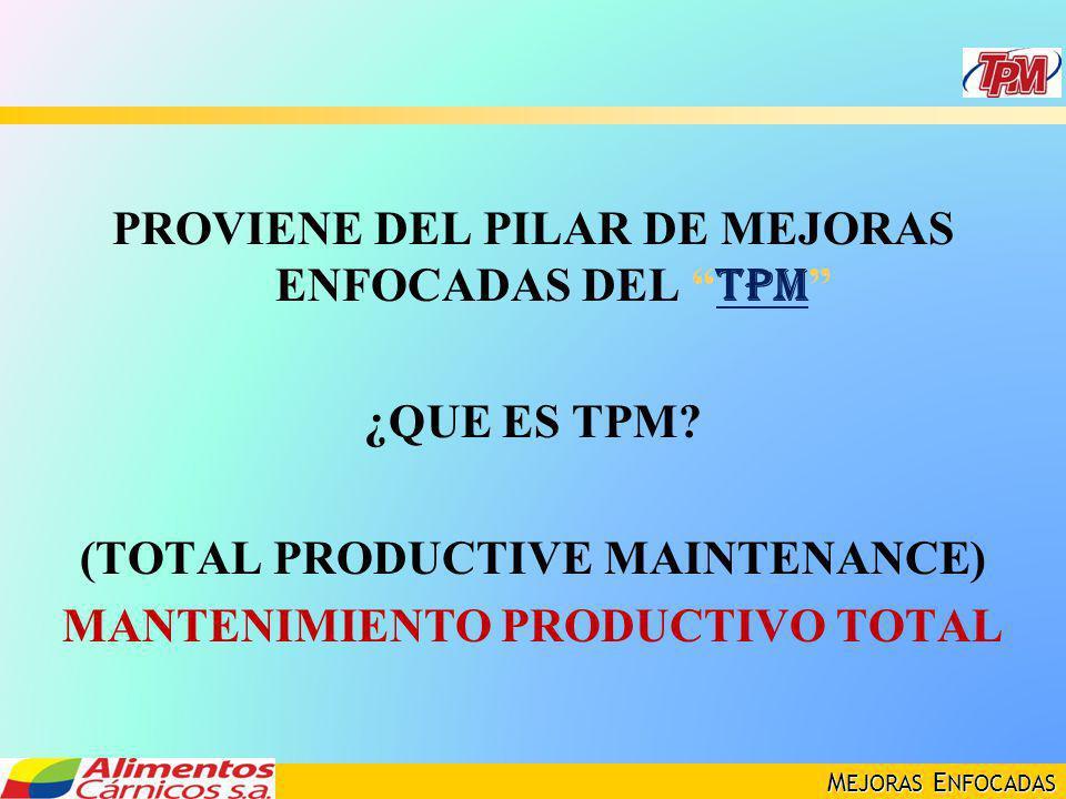 PROVIENE DEL PILAR DE MEJORAS ENFOCADAS DEL TPM