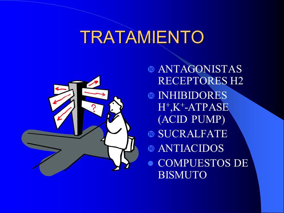 TRATAMIENTO ANTAGONISTAS RECEPTORES H2