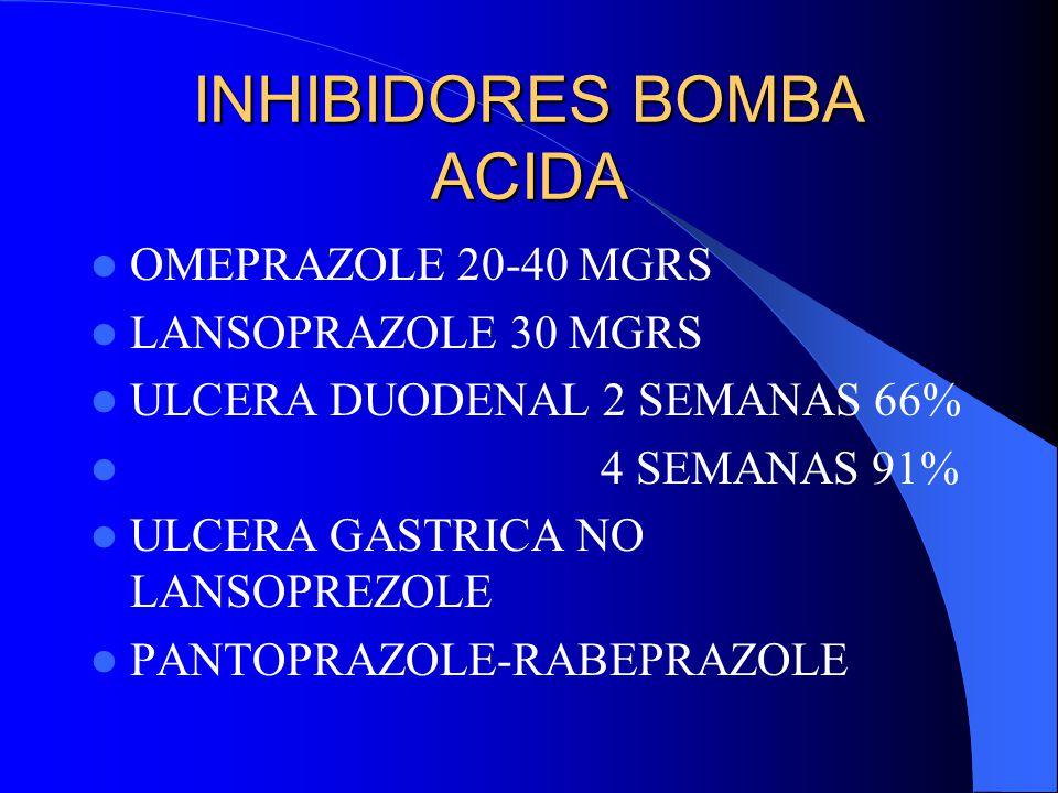 INHIBIDORES BOMBA ACIDA