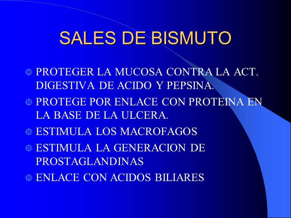 SALES DE BISMUTO PROTEGER LA MUCOSA CONTRA LA ACT. DIGESTIVA DE ACIDO Y PEPSINA. PROTEGE POR ENLACE CON PROTEINA EN LA BASE DE LA ULCERA.