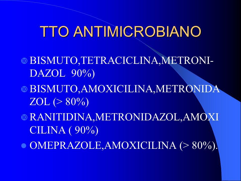 TTO ANTIMICROBIANO BISMUTO,TETRACICLINA,METRONI-DAZOL 90%)