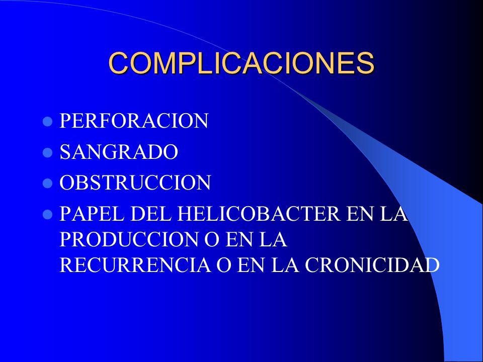 COMPLICACIONES PERFORACION SANGRADO OBSTRUCCION