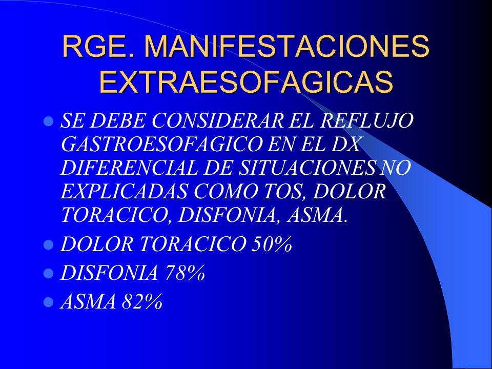 RGE. MANIFESTACIONES EXTRAESOFAGICAS