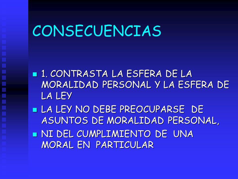 CONSECUENCIAS 1. CONTRASTA LA ESFERA DE LA MORALIDAD PERSONAL Y LA ESFERA DE LA LEY. LA LEY NO DEBE PREOCUPARSE DE ASUNTOS DE MORALIDAD PERSONAL,