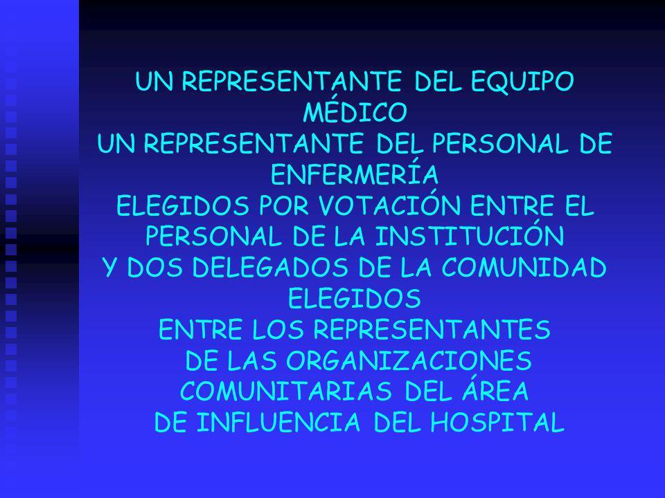 UN REPRESENTANTE DEL EQUIPO MÉDICO UN REPRESENTANTE DEL PERSONAL DE ENFERMERÍA ELEGIDOS POR VOTACIÓN ENTRE EL PERSONAL DE LA INSTITUCIÓN Y DOS DELEGADOS DE LA COMUNIDAD ELEGIDOS ENTRE LOS REPRESENTANTES DE LAS ORGANIZACIONES COMUNITARIAS DEL ÁREA DE INFLUENCIA DEL HOSPITAL