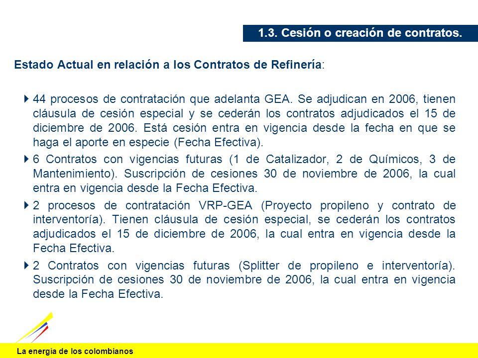 1.3. Cesión o creación de contratos.