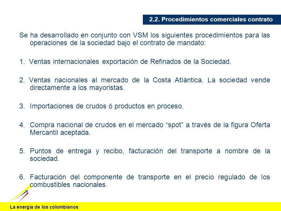 2.2. Procedimientos comerciales contrato