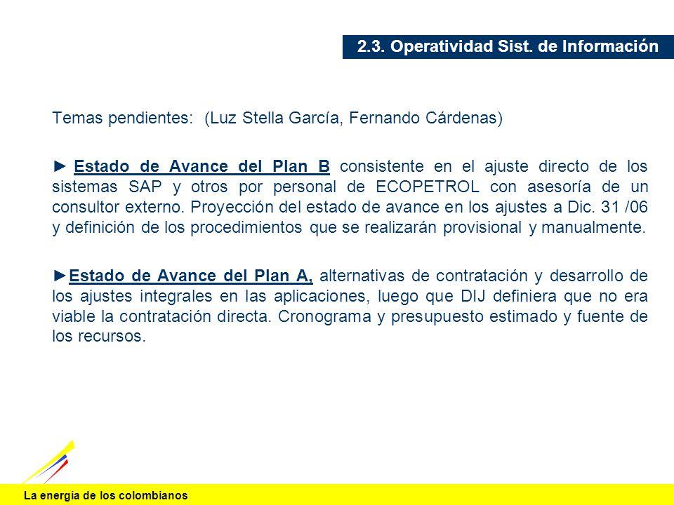 2.3. Operatividad Sist. de Información