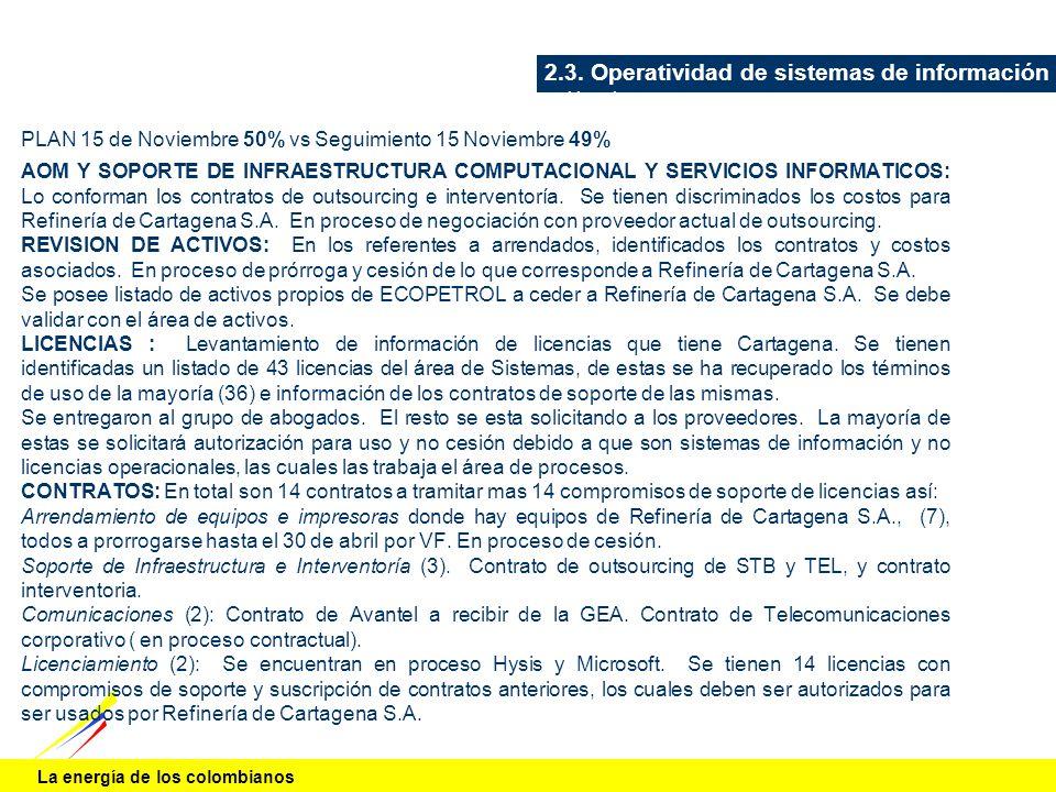 Frente DCI- Contratos, Licencias