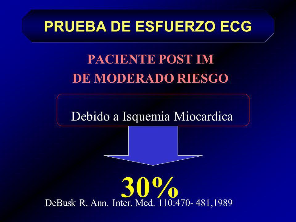 Debido a Isquemia Miocardica