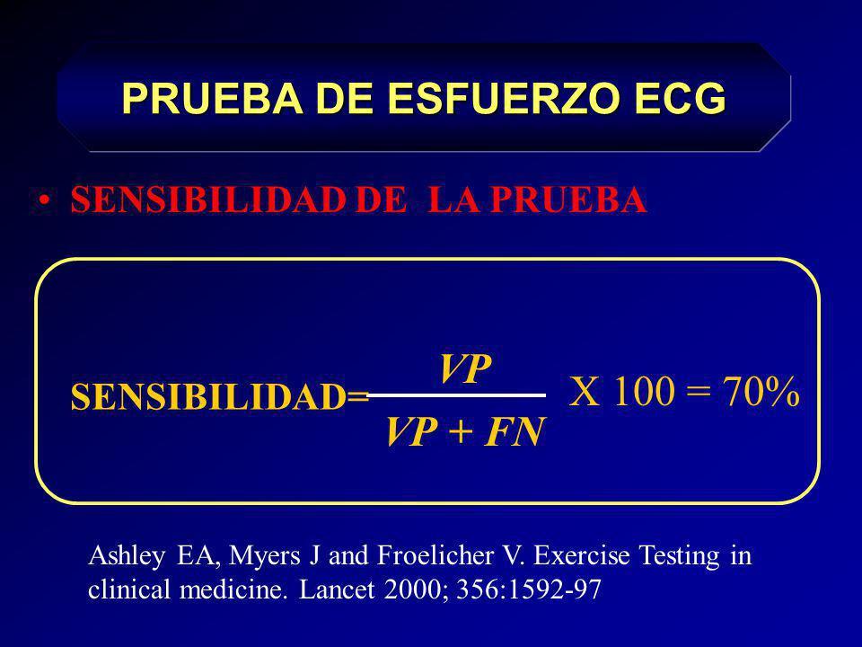 PRUEBA DE ESFUERZO ECG VP VP + FN X 100 = 70%