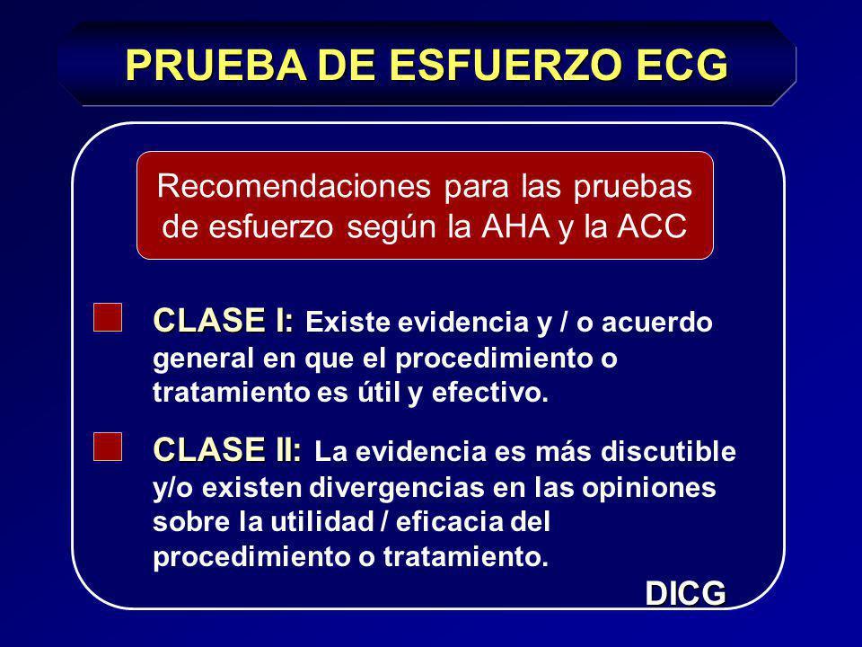 Recomendaciones para las pruebas de esfuerzo según la AHA y la ACC