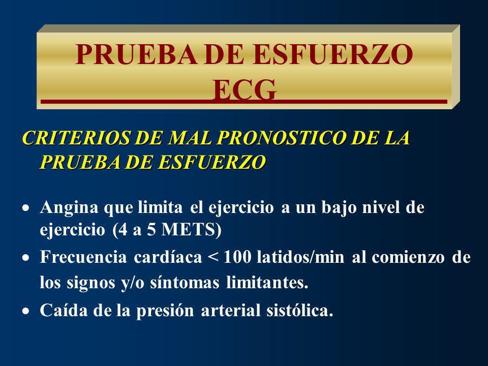 PRUEBA DE ESFUERZO ECG CRITERIOS DE MAL PRONOSTICO DE LA PRUEBA DE ESFUERZO.